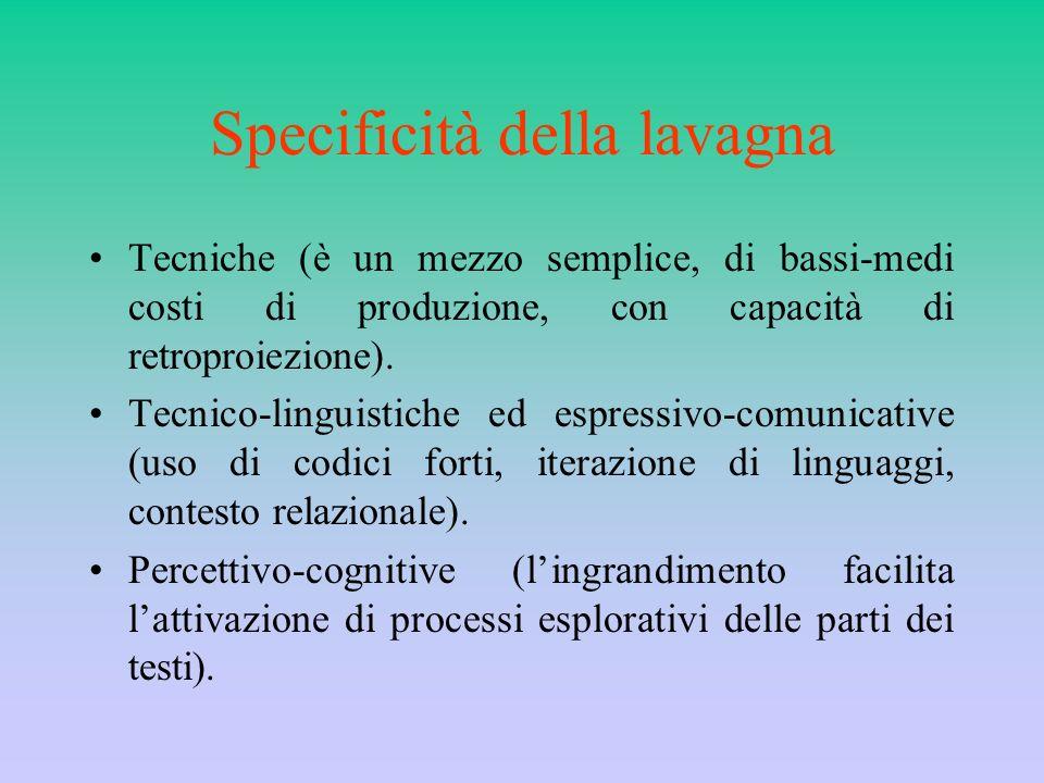 Specificità della lavagna Tecniche (è un mezzo semplice, di bassi-medi costi di produzione, con capacità di retroproiezione). Tecnico-linguistiche ed