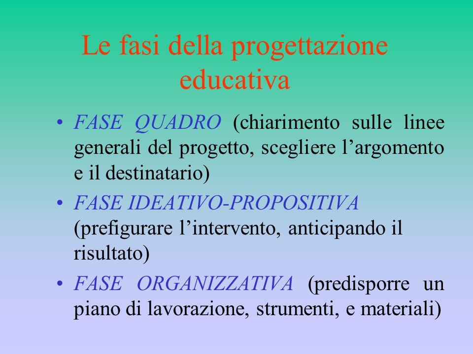 Le fasi della progettazione educativa FASE QUADRO (chiarimento sulle linee generali del progetto, scegliere largomento e il destinatario) FASE IDEATIV