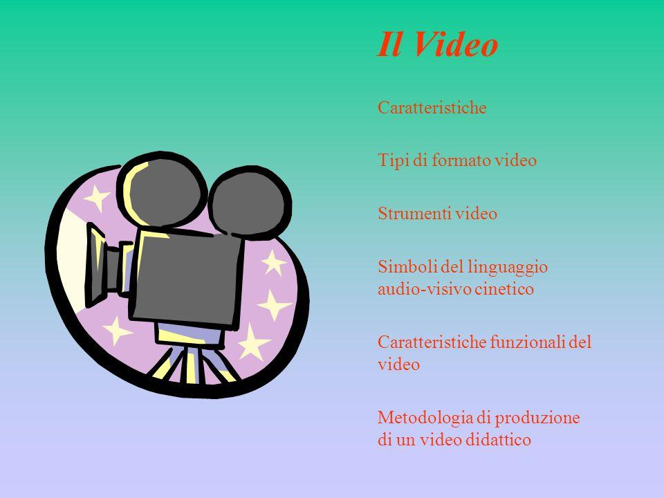 Il Video Caratteristiche Tipi di formato video Strumenti video Simboli del linguaggio audio-visivo cinetico Caratteristiche funzionali del video Metod