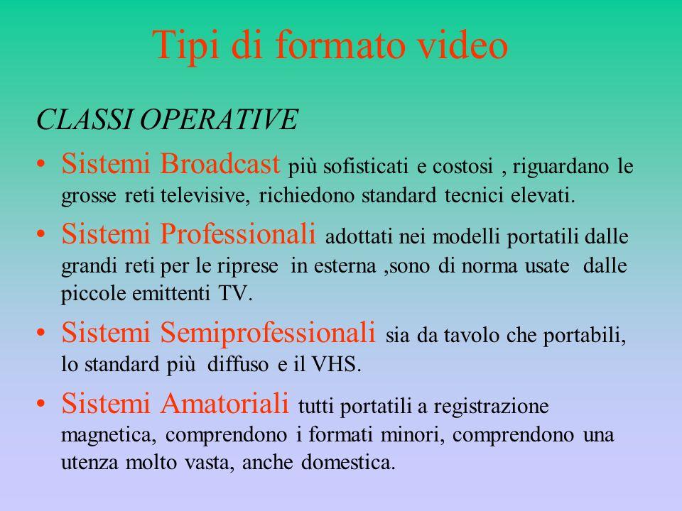 Tipi di formato video CLASSI OPERATIVE Sistemi Broadcast più sofisticati e costosi, riguardano le grosse reti televisive, richiedono standard tecnici