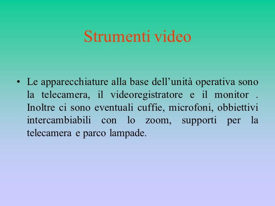 Strumenti video Le apparecchiature alla base dellunità operativa sono la telecamera, il videoregistratore e il monitor. Inoltre ci sono eventuali cuff