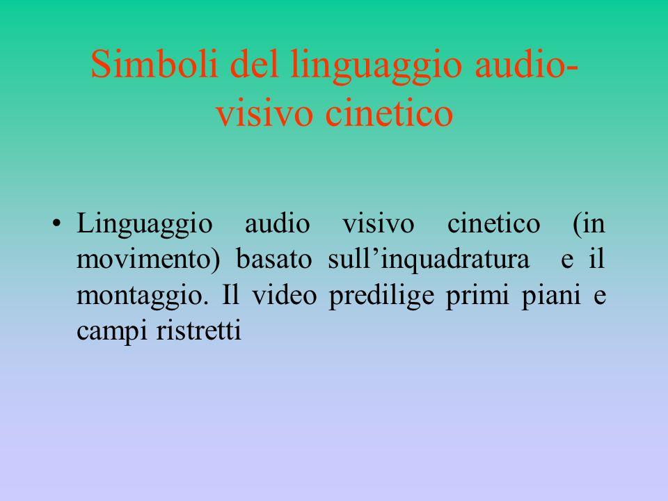 Simboli del linguaggio audio- visivo cinetico Linguaggio audio visivo cinetico (in movimento) basato sullinquadratura e il montaggio. Il video predili