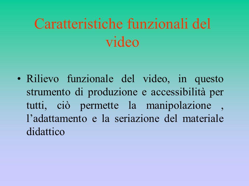 Caratteristiche funzionali del video Rilievo funzionale del video, in questo strumento di produzione e accessibilità per tutti, ciò permette la manipo