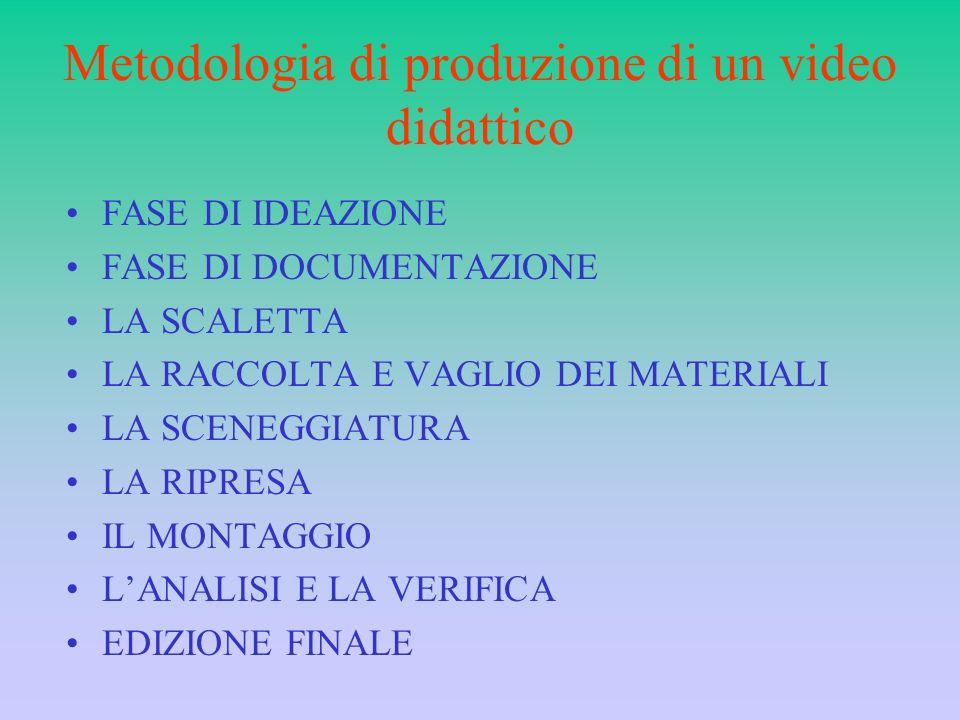 Metodologia di produzione di un video didattico FASE DI IDEAZIONE FASE DI DOCUMENTAZIONE LA SCALETTA LA RACCOLTA E VAGLIO DEI MATERIALI LA SCENEGGIATU