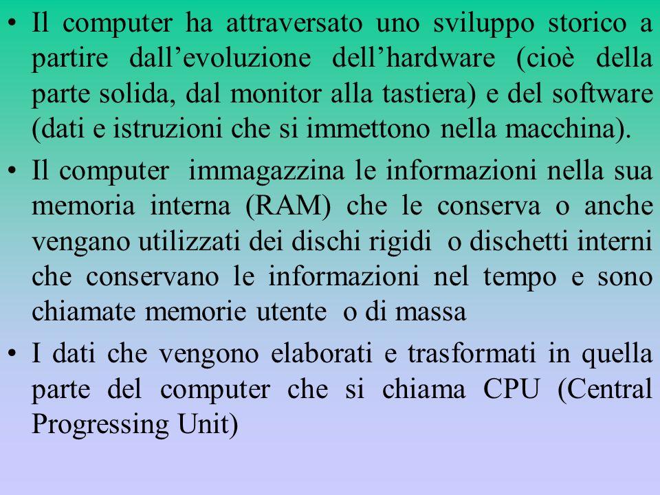 Il computer ha attraversato uno sviluppo storico a partire dallevoluzione dellhardware (cioè della parte solida, dal monitor alla tastiera) e del soft