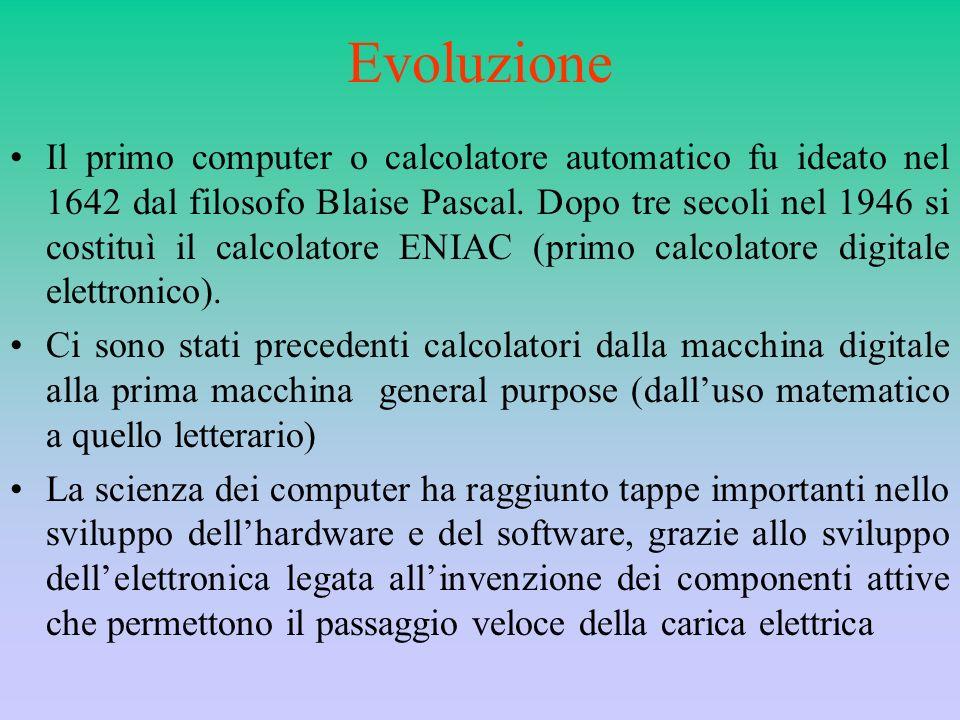 Evoluzione Il primo computer o calcolatore automatico fu ideato nel 1642 dal filosofo Blaise Pascal. Dopo tre secoli nel 1946 si costituì il calcolato
