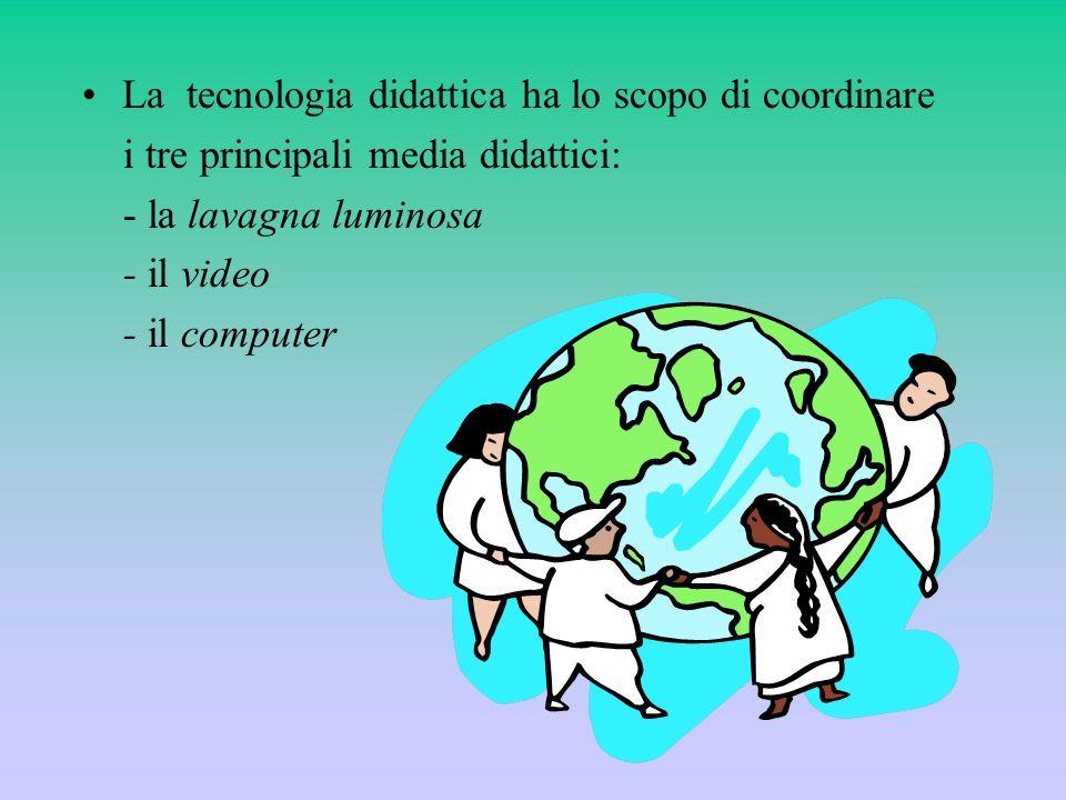 La tecnologia didattica ha lo scopo di coordinare i tre principali media didattici: - la lavagna luminosa - il video - il computer