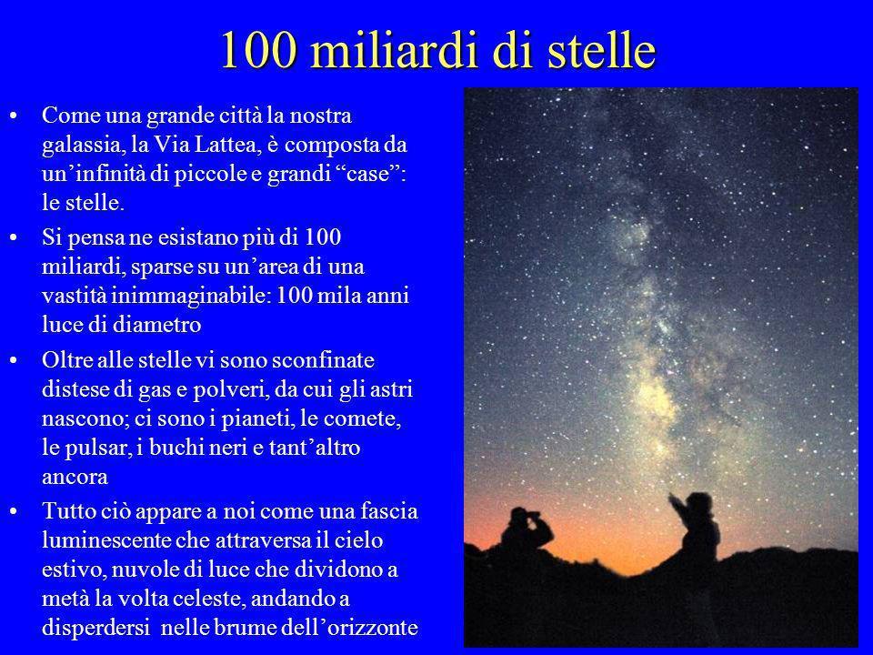 100 miliardi di stelle Come una grande città la nostra galassia, la Via Lattea, è composta da uninfinità di piccole e grandi case: le stelle. Si pensa