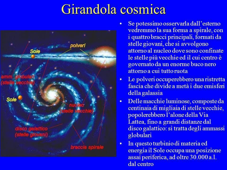Girandola cosmica Se potessimo osservarla dallesterno vedremmo la sua forma a spirale, con i quattro bracci principali, formati da stelle giovani, che