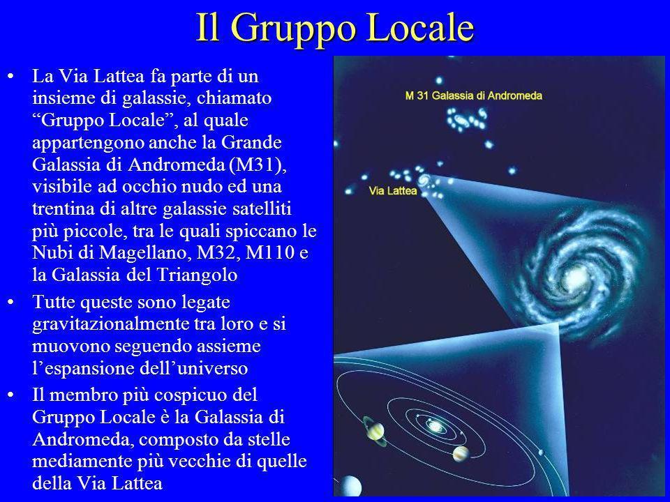 Il Gruppo Locale La Via Lattea fa parte di un insieme di galassie, chiamato Gruppo Locale, al quale appartengono anche la Grande Galassia di Andromeda