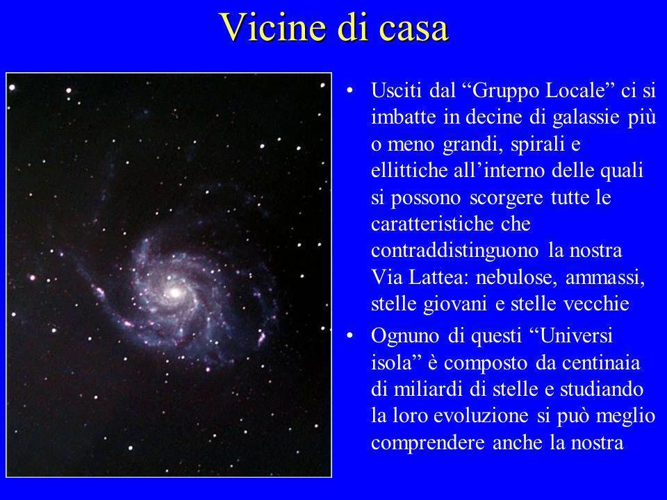 Vicine di casa Usciti dal Gruppo Locale ci si imbatte in decine di galassie più o meno grandi, spirali e ellittiche allinterno delle quali si possono