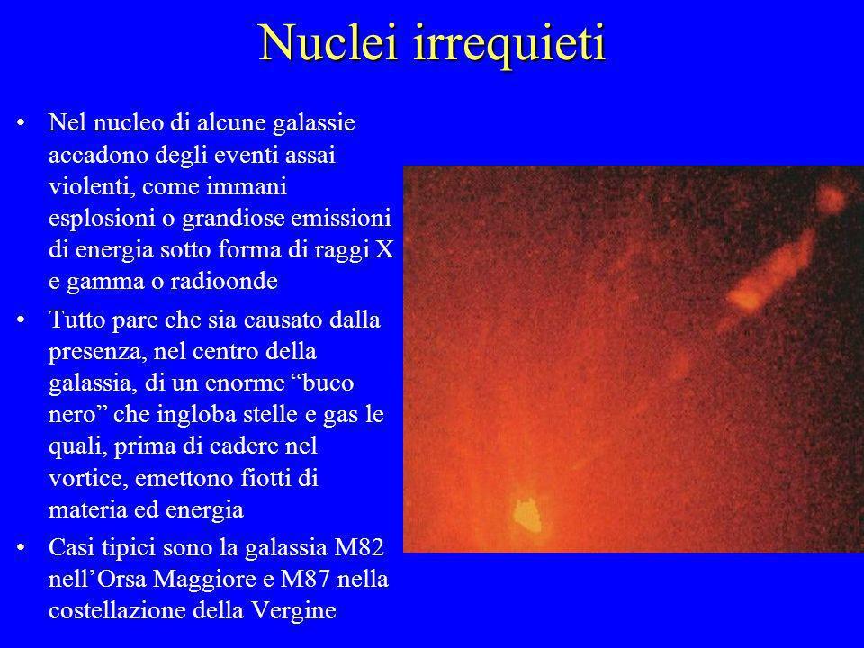Nuclei irrequieti Nel nucleo di alcune galassie accadono degli eventi assai violenti, come immani esplosioni o grandiose emissioni di energia sotto fo