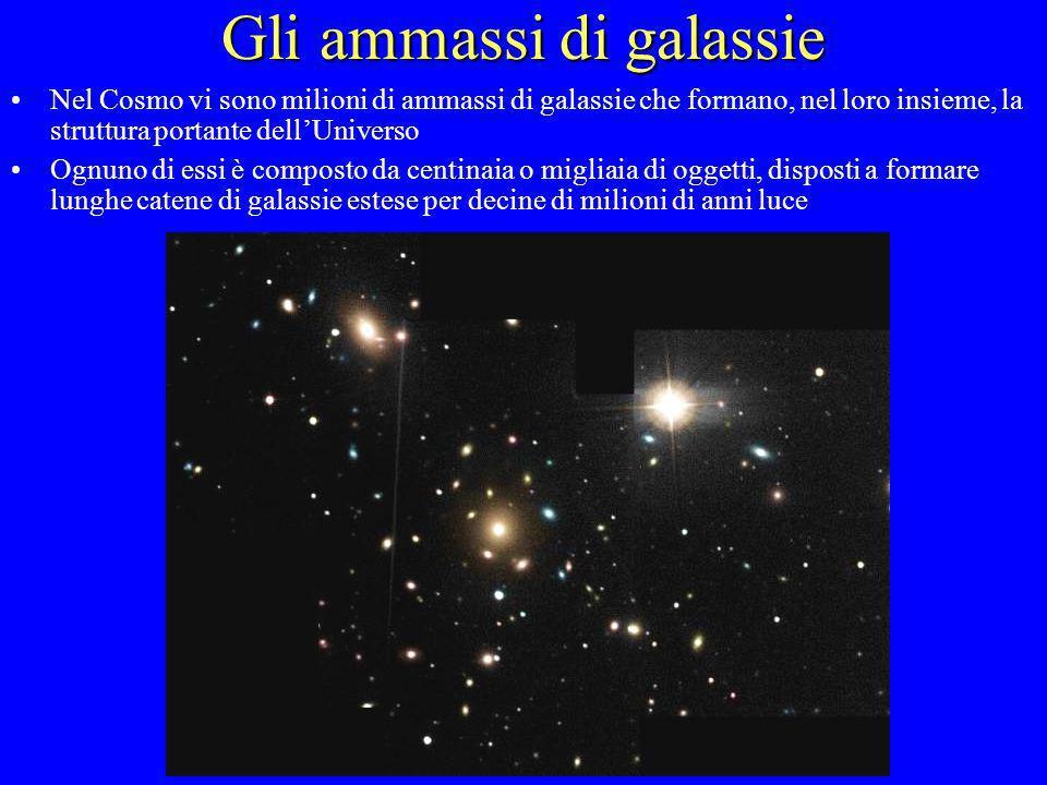 Gli ammassi di galassie Nel Cosmo vi sono milioni di ammassi di galassie che formano, nel loro insieme, la struttura portante dellUniverso Ognuno di e