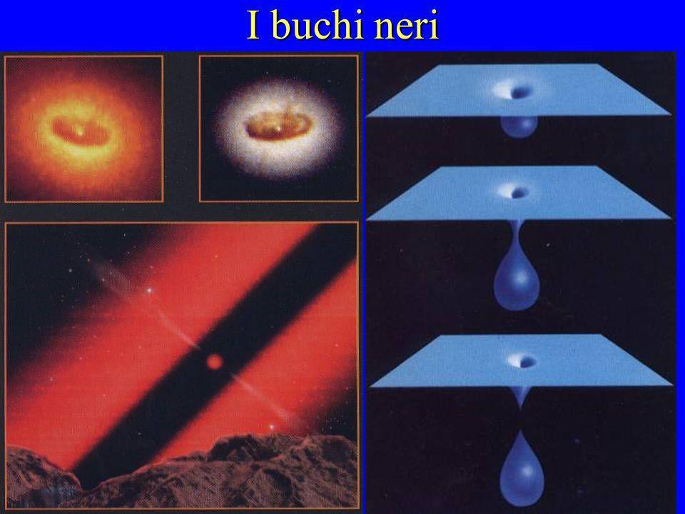 I buchi neri Quando una stella implode oltre il limite della stella di neutroni nulla riesce più a fermare il collasso La concentrazione di massa ragg