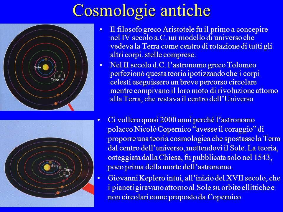 Cosmologie antiche Ci vollero quasi 2000 anni perché lastronomo polacco Nicolò Copernico avesse il coraggio di proporre una teoria cosmologica che spo