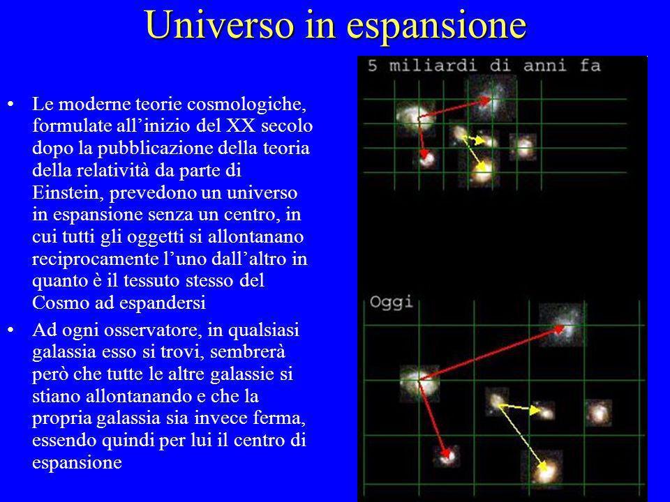Universo in espansione Le moderne teorie cosmologiche, formulate allinizio del XX secolo dopo la pubblicazione della teoria della relatività da parte