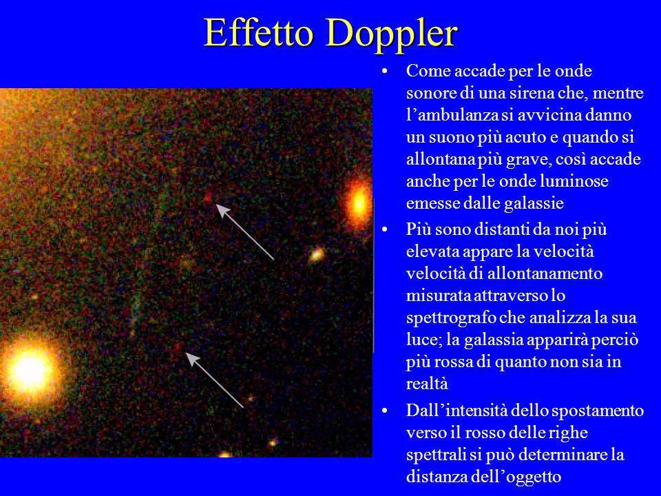 Effetto Doppler Come accade per le onde sonore di una sirena che, mentre lambulanza si avvicina danno un suono più acuto e quando si allontana più gra