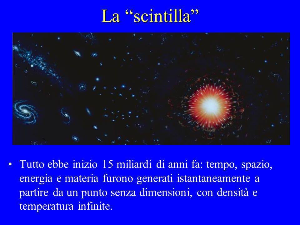 La scintilla Tutto ebbe inizio 15 miliardi di anni fa: tempo, spazio, energia e materia furono generati istantaneamente a partire da un punto senza di