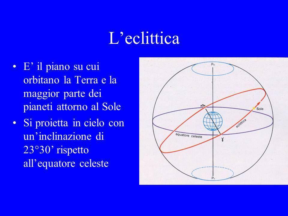 Leclittica E il piano su cui orbitano la Terra e la maggior parte dei pianeti attorno al Sole Si proietta in cielo con uninclinazione di 23°30 rispett