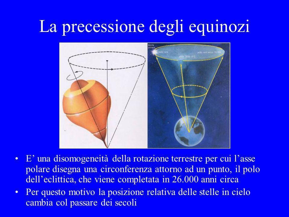 La precessione degli equinozi E una disomogeneità della rotazione terrestre per cui lasse polare disegna una circonferenza attorno ad un punto, il pol