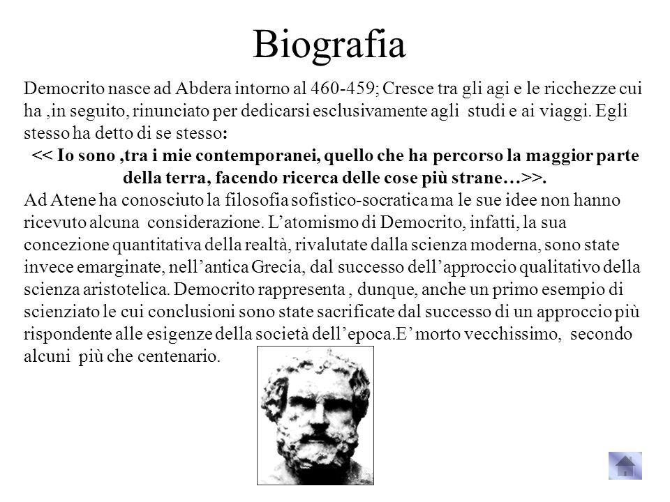 Menu Biografia Cronologia Filosofia & Scienze Morale Galleria L.S.S. Democrito Democrito & Noi
