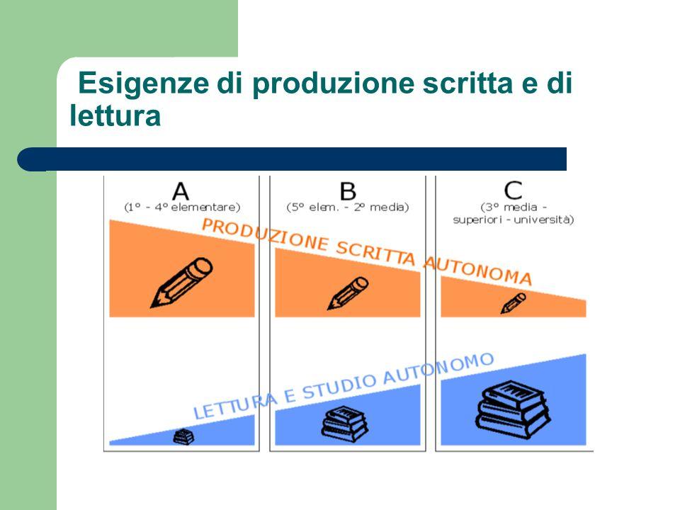 Esigenze di produzione scritta e di lettura