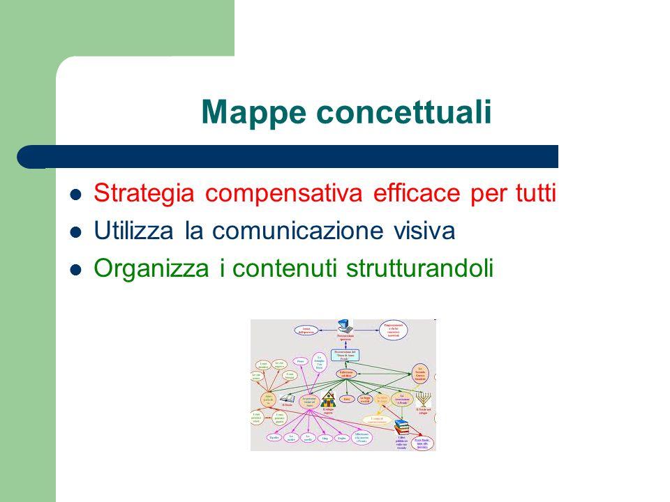 Mappe concettuali Strategia compensativa efficace per tutti Utilizza la comunicazione visiva Organizza i contenuti strutturandoli