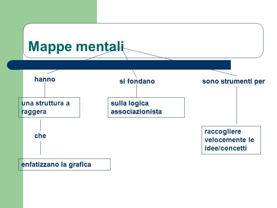 Mappe mentali hanno una struttura a raggera che enfatizzano la grafica sifondano si fondano sulla logica associazionista sono strumenti per raccoglier
