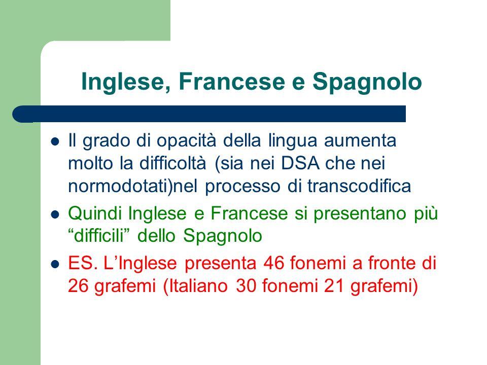 Inglese, Francese e Spagnolo Il grado di opacità della lingua aumenta molto la difficoltà (sia nei DSA che nei normodotati)nel processo di transcodifi