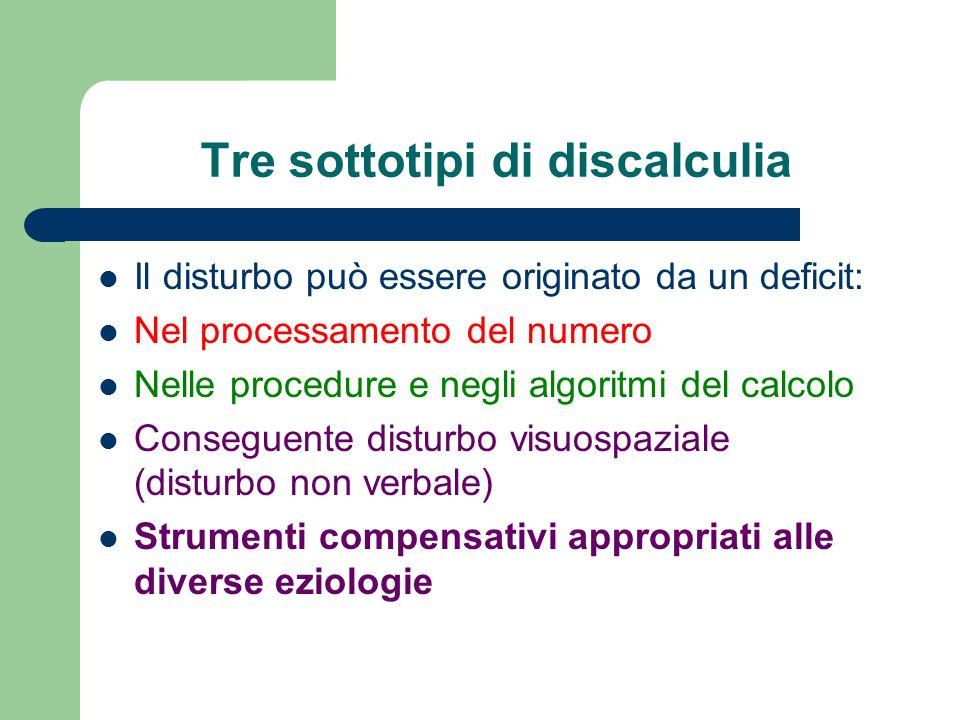 Tre sottotipi di discalculia Il disturbo può essere originato da un deficit: Nel processamento del numero Nelle procedure e negli algoritmi del calcol