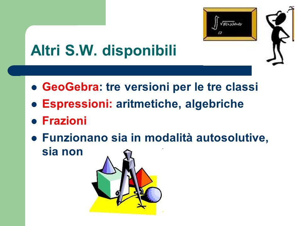 Altri S.W. disponibili GeoGebra: tre versioni per le tre classi Espressioni: aritmetiche, algebriche Frazioni Funzionano sia in modalità autosolutive,