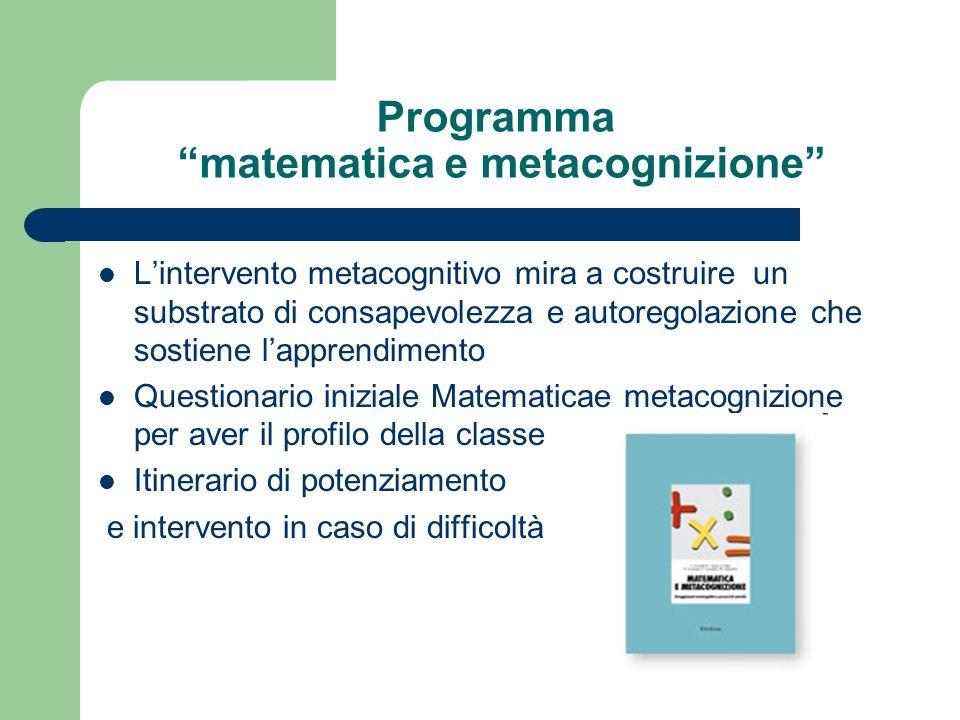 Programma matematica e metacognizione Lintervento metacognitivo mira a costruire un substrato di consapevolezza e autoregolazione che sostiene lappren