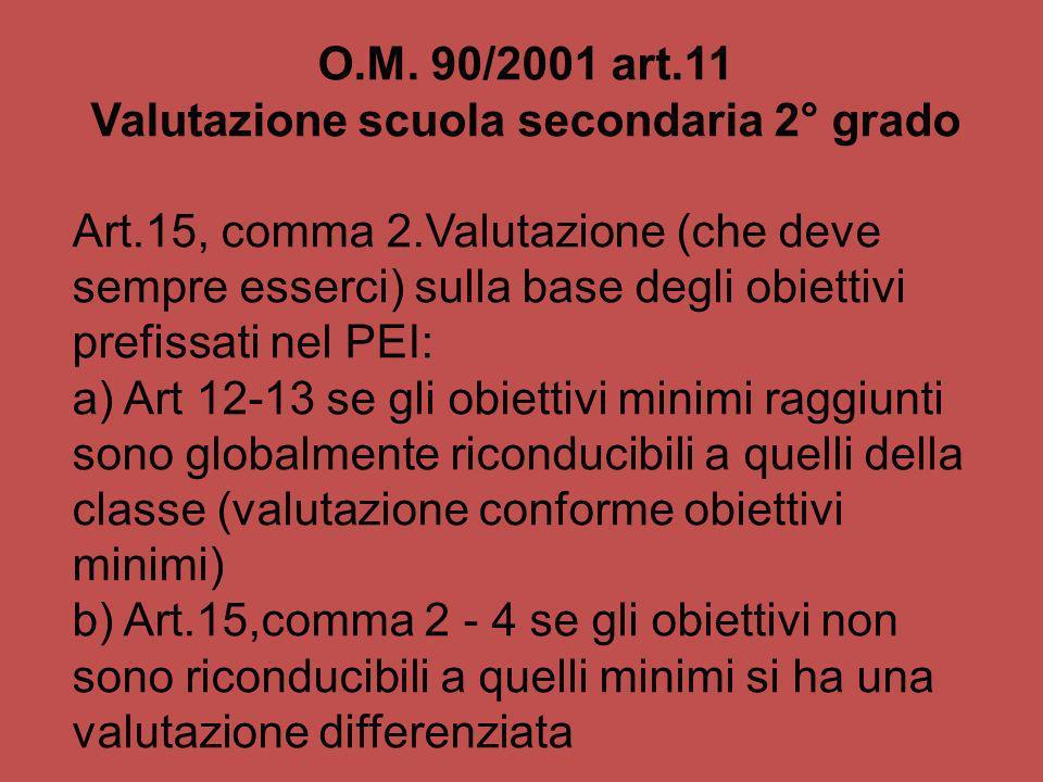O.M. 90/2001 art.11 Valutazione scuola secondaria 2° grado Art.15, comma 2.Valutazione (che deve sempre esserci) sulla base degli obiettivi prefissati