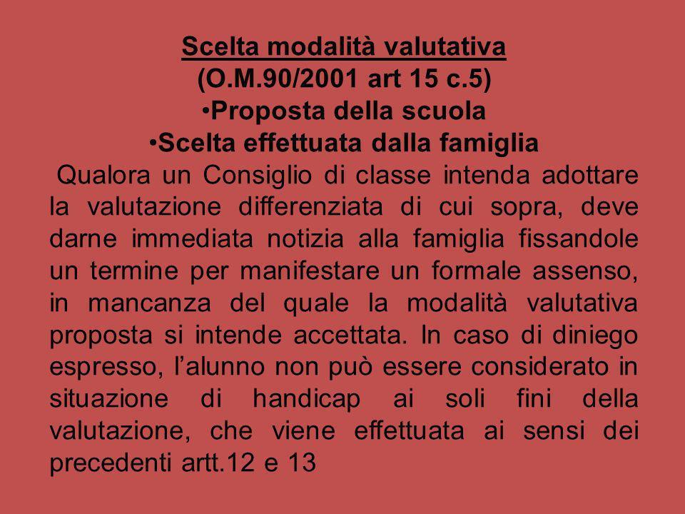 C.M.14 marzo 2008 n. 32 - Art.5 – Disposizioni per particolari tipologie di alunni Richiama lart.