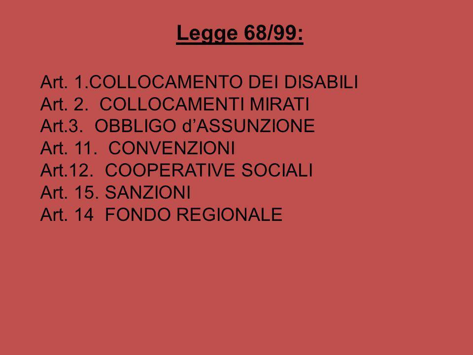 Legge 68/99: Art. 1.COLLOCAMENTO DEI DISABILI Art. 2. COLLOCAMENTI MIRATI Art.3. OBBLIGO dASSUNZIONE Art. 11. CONVENZIONI Art.12. COOPERATIVE SOCIALI