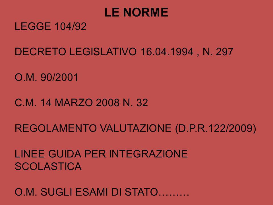 LE NORME LEGGE 104/92 DECRETO LEGISLATIVO 16.04.1994, N. 297 O.M. 90/2001 C.M. 14 MARZO 2008 N. 32 REGOLAMENTO VALUTAZIONE (D.P.R.122/2009) LINEE GUID