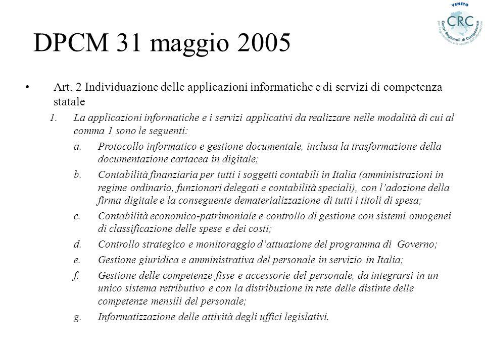 Art. 2 Individuazione delle applicazioni informatiche e di servizi di competenza statale 1.La applicazioni informatiche e i servizi applicativi da rea