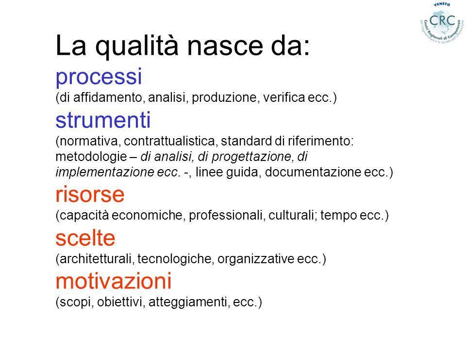 La qualità nasce da: processi (di affidamento, analisi, produzione, verifica ecc.) strumenti (normativa, contrattualistica, standard di riferimento: m