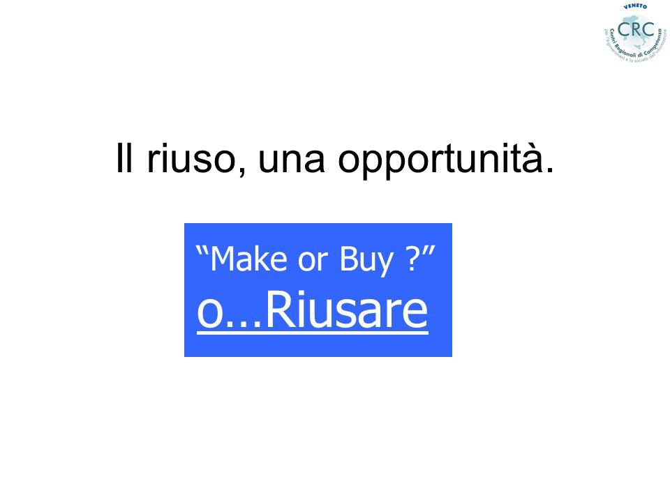 Il riuso, una opportunità. Make or Buy ? o…Riusare