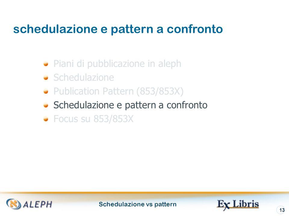 Schedulazione vs pattern 13 Piani di pubblicazione in aleph Schedulazione Publication Pattern (853/853X) Schedulazione e pattern a confronto Focus su 853/853X schedulazione e pattern a confronto