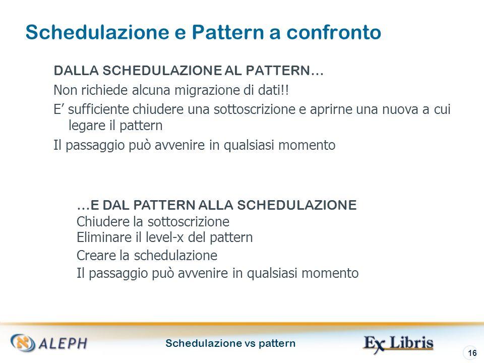 Schedulazione vs pattern 16 DALLA SCHEDULAZIONE AL PATTERN… Non richiede alcuna migrazione di dati!.