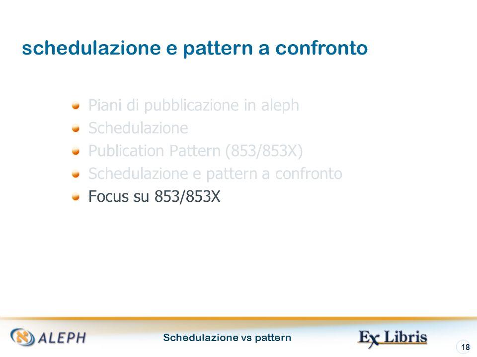 Schedulazione vs pattern 18 Piani di pubblicazione in aleph Schedulazione Publication Pattern (853/853X) Schedulazione e pattern a confronto Focus su 853/853X schedulazione e pattern a confronto