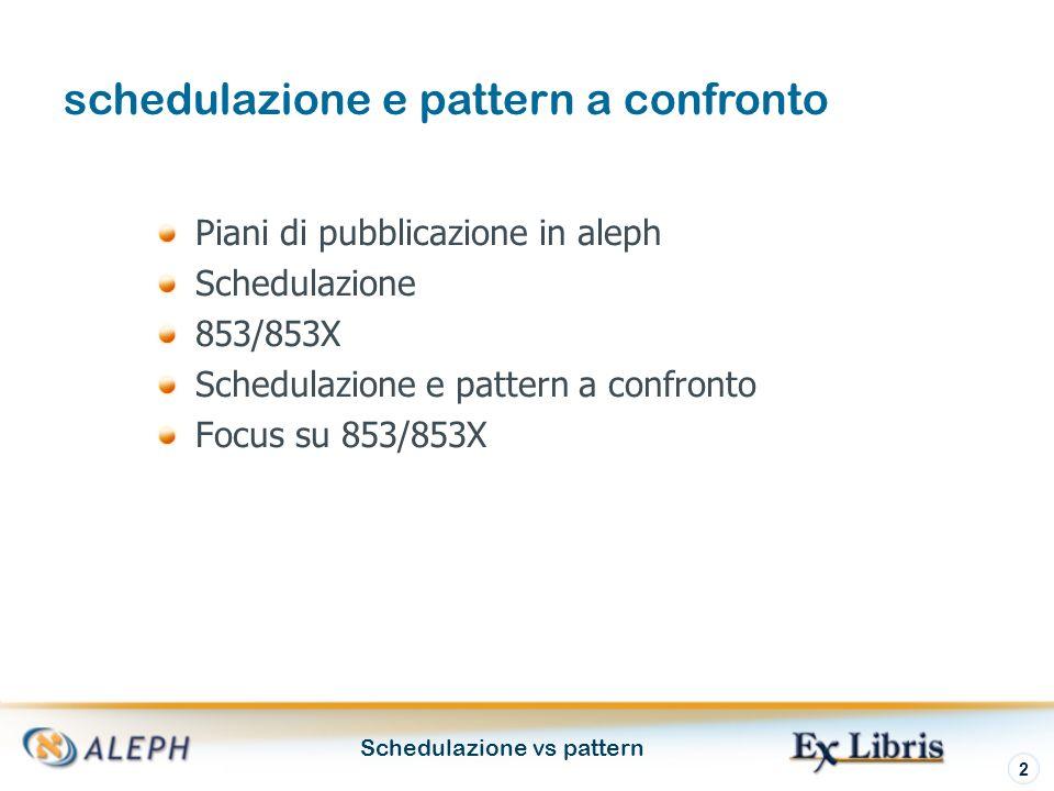 Schedulazione vs pattern 2 Piani di pubblicazione in aleph Schedulazione 853/853X Schedulazione e pattern a confronto Focus su 853/853X schedulazione e pattern a confronto