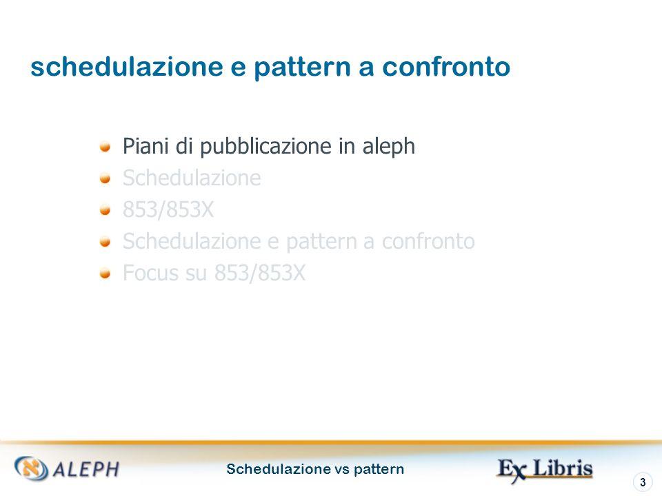 Schedulazione vs pattern 3 Piani di pubblicazione in aleph Schedulazione 853/853X Schedulazione e pattern a confronto Focus su 853/853X schedulazione e pattern a confronto