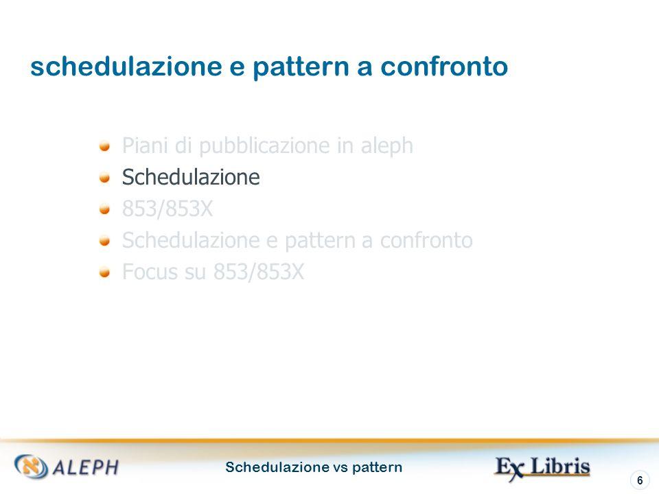 Schedulazione vs pattern 6 Piani di pubblicazione in aleph Schedulazione 853/853X Schedulazione e pattern a confronto Focus su 853/853X schedulazione e pattern a confronto