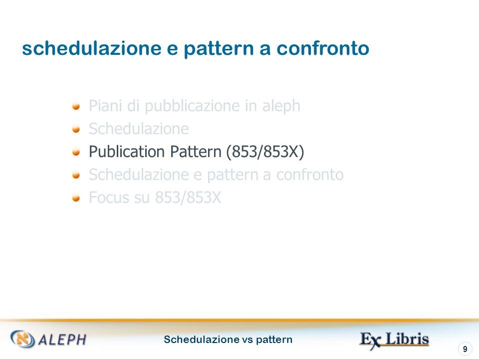 Schedulazione vs pattern 9 Piani di pubblicazione in aleph Schedulazione Publication Pattern (853/853X) Schedulazione e pattern a confronto Focus su 853/853X schedulazione e pattern a confronto