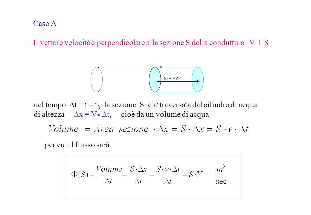 x = V t Caso A Il vettore velocità è perpendicolare alla sezione S della conduttura V S nel tempo t = t – t 0 la sezione S è attraversata dal cilindro di acqua di altezza x = V t, cioè da un volume di acqua S per cui il flusso sarà