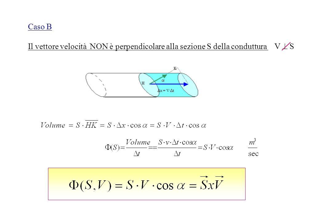 x = V t Caso A Il vettore velocità è perpendicolare alla sezione S della conduttura V S nel tempo t = t – t 0 la sezione S è attraversata dal cilindro