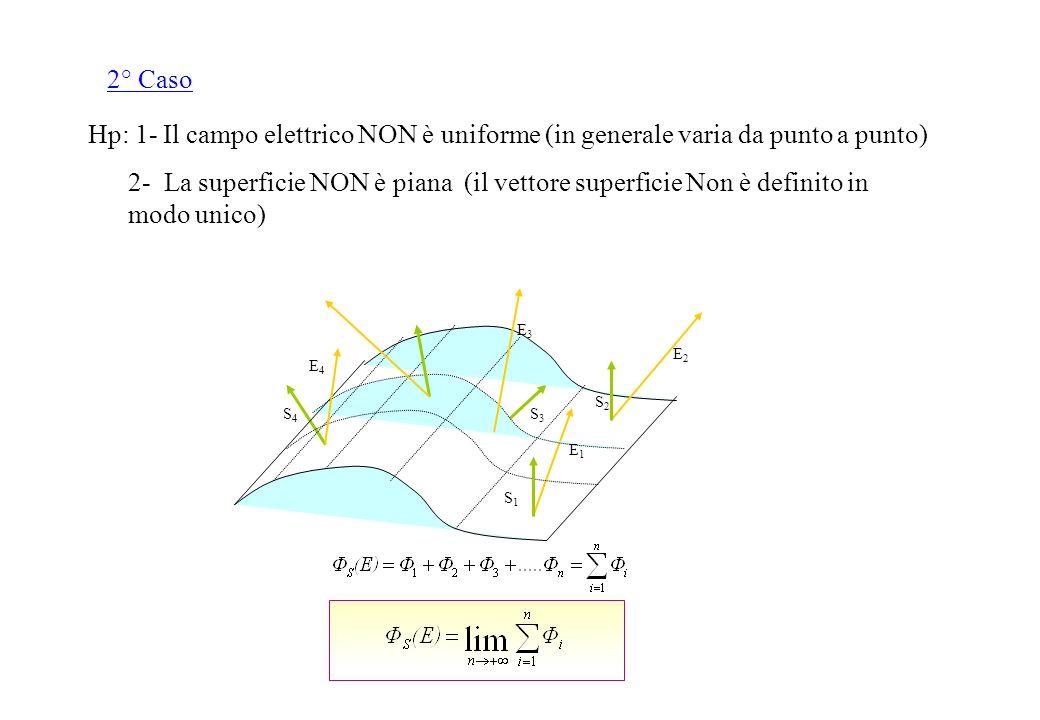 Hp: 1- Il campo elettrico NON è uniforme (in generale varia da punto a punto) 2- La superficie NON è piana (il vettore superficie Non è definito in modo unico) S2S2 S1S1 S4S4 S3S3 E4E4 E3E3 E2E2 E1E1 2° Caso