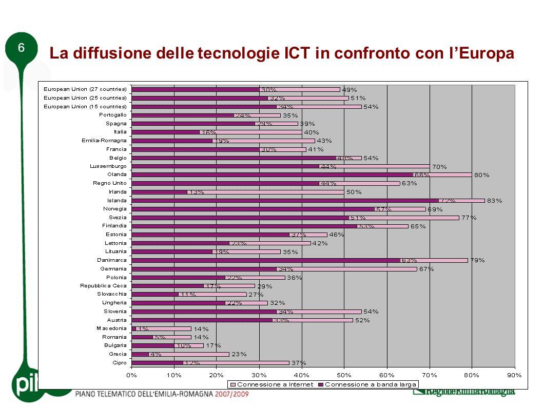 6 La diffusione delle tecnologie ICT in confronto con lEuropa